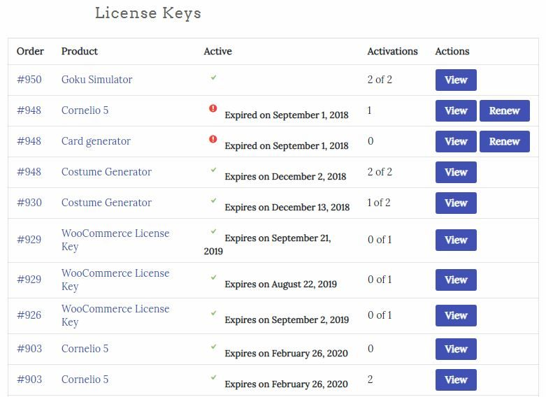 view license keys